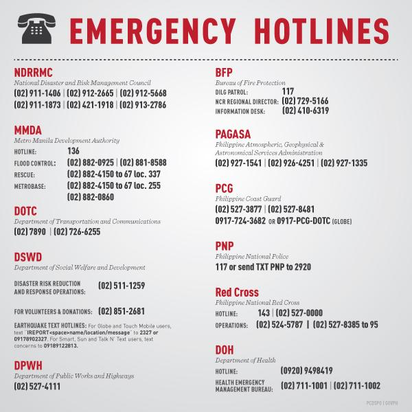 emergency_numbers