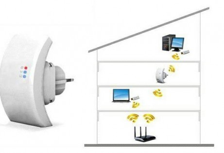 wifi repeater